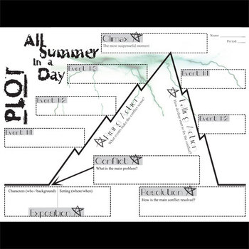 All Summer in a Day Plot Chart Organizer Diagram Arc by