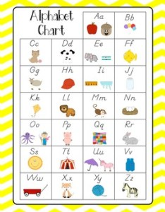 also alphabet charts chevron polka dot zebra   nealian with pictures rh teacherspayteachers