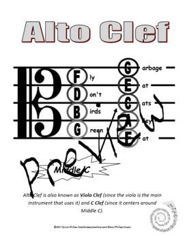 Treble Clef Acronym : treble, acronym, Chart, Phillips, Music, Teachers