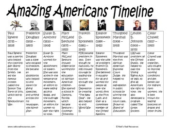 Amazing American Third Grade Social Studies Timeline by