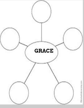Amazing Grace by Mary Hoffman Comprehension Guide by Elly