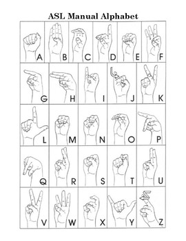 American Sign Language (ASL) Manual Alphabet Worksheet by