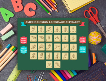 American Sign Language Alphabet Poster Teaching Resources | Teachers ...
