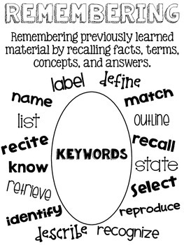 Anchor Chart Toolkit for Bloom's Taxonomy Revised Version