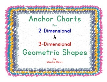anchor charts for geometric