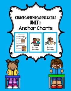Anchor charts for kindergarten reading mini lessons unit by fun in kinderland also rh teacherspayteachers