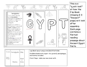 Ancient Egypt Engage NY ELA Domain 4, CKLA Flipbook , Lap