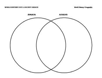 Athens & Sparta 2 Circle Venn Diagram Graphic Organizer