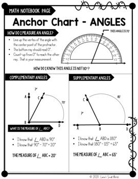 Angles Everything Vocabulary and Anchor Chart Pack by