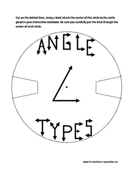 Angles Wheel for Interactive Notebook by For Love of