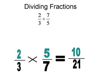 Animated dividing fractions with KFC video by CGR