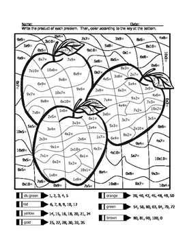 Apple Multiplication Coloring Sheet By Wisteacher TpT