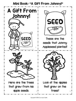 Apple Unit and Johnny Appleseed Activities! by Curriculum