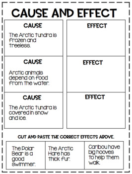 Polar and Arctic Life...Informational Text, Reporting