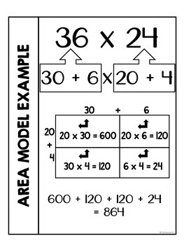 Area Model Multiplication Interactive Notebook by Its a