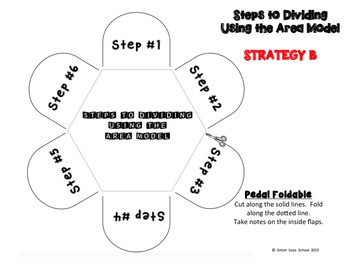 Area Model for Long Divisio... by Simon Says School