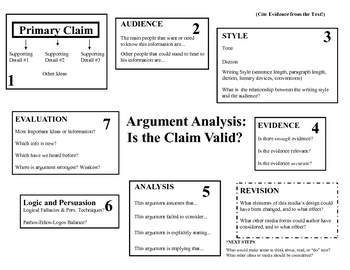 Argument Analysis Graphic Organizer By TeachThought TpT