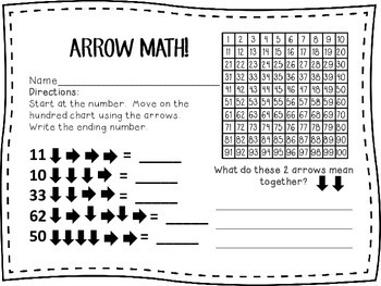 Addition and Subtraction on Hundred Chart by Math Lady in