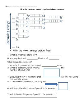 orbital diagram for arsenic ge z wave 3 way switch wiring quiz by i love math and science shruti sanghavi tpt