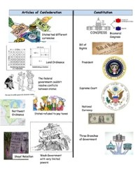 Articles of Confederation and Constitution Worksheet