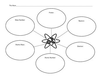 Atom Structure Graphic Organizer By Kimberly Emanuel TpT