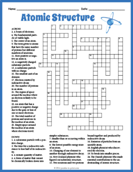Atomic Structure Crossword Puzzle By Puzzles To Print