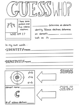 Atomic Structure Graphic Organizer by Creativity Meets