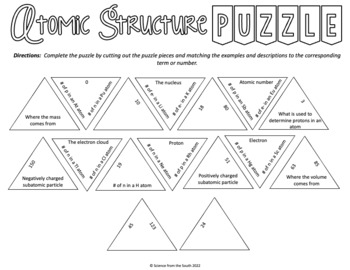 Atomic Structure Puzzle for Review or Assessment by