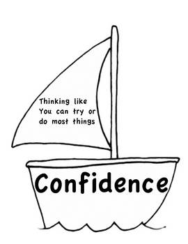 Attitude Qualities for Students Posters Using Sailboats by