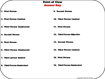 Author's Point of View Task Cards 4th 5th 6th 7th 8th