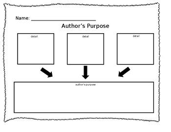 Authors Purpose Worksheet 1st Grade
