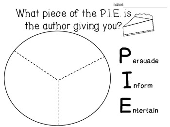 Author's Purpose Graphic Organizer by Miss Johnston's