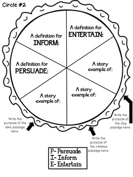 Author's Purpose Craftivity (2nd and 3rd grade) by Deb