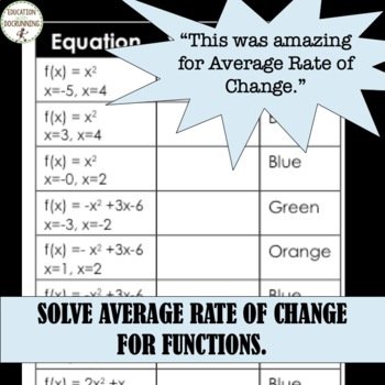 PreCalculus Average Rate of Change of Functions Color by
