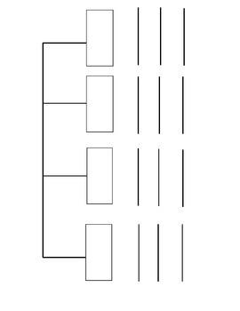 blank tree diagram graphic organizer 2005 dodge magnum pump engine map teaching resources teachers pay free