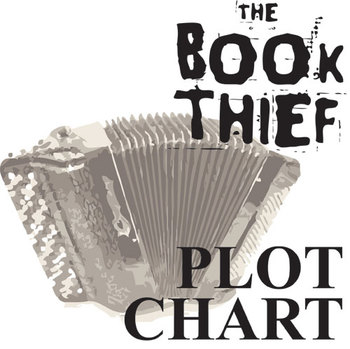plot diagram for the book thief 95 s10 headlight wiring part 6 teaching resources teachers pay chart organizer arc by zusak freytag s pyramid