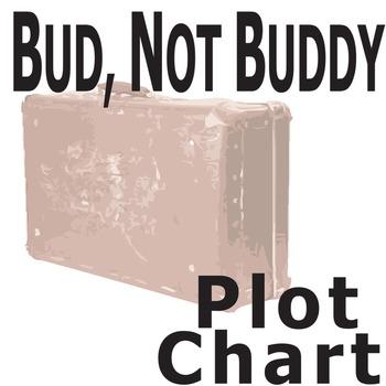 plot diagram graphic organizer pdf tqm example bud, not buddy chart arc - freytag's pyramid