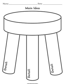 |1st Grade Common Core| Backwards Design Unit Plan Reading