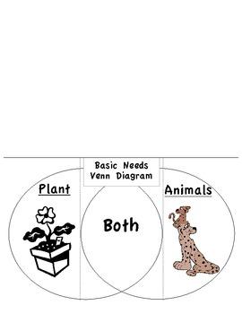 Basic Needs of Plants & Animals Venn Diagram Tab Book by