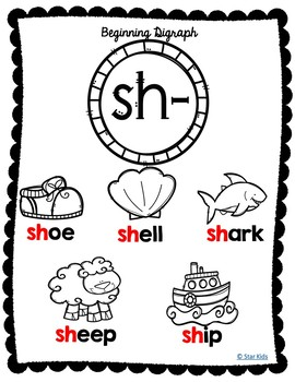 Beginning Digraphs Anchor Charts for Kindergarten and