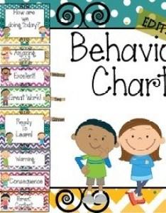 also editable behavior clip chart chevron polka dot theme classroom decor rh teacherspayteachers