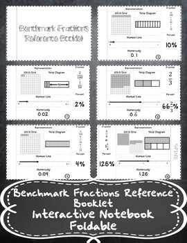 Benchmark Fractions and Percents INB TEKS 6.4F by