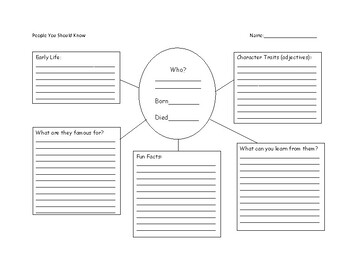 Biography Brainstorming Template by Ms M Magnificent