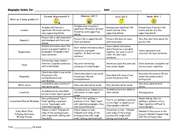 Biography Report Rubric By Lori Marlenee Teachers Pay