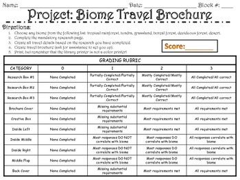 Biome Travel Brochure Project W Scoring Rubric By For The