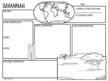 Digital Biome Graphic Organizers, Climate Graph and More