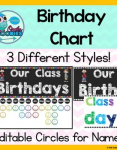also birthday chart editable name circles by oodles of goodies tpt rh teacherspayteachers