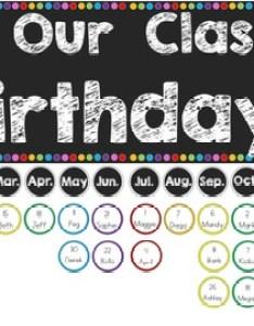 Birthday chart editable name circles also by oodles of goodies tpt rh teacherspayteachers