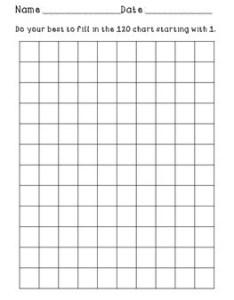 Blank chart also gungoz  eye rh