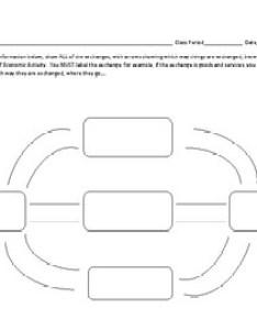 Blank circular flow of economic activity graphic organizer also by dana   rh teacherspayteachers